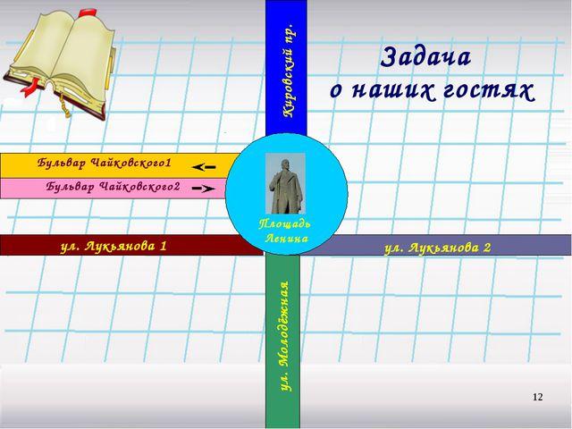 * Задача о наших гостях Площадь Ленина ул. Лукьянова 1 ул. Лукьянова 2 Бульва...