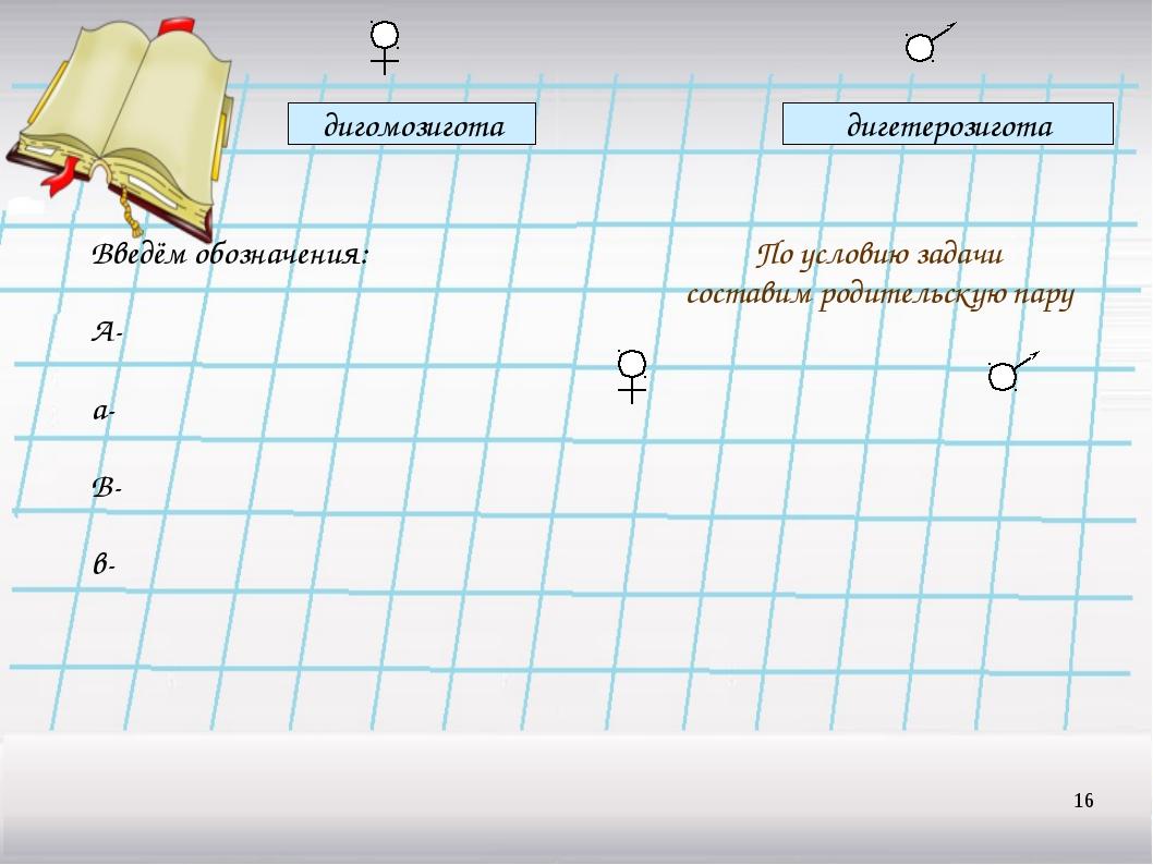 * дигомозигота дигетерозигота Введём обозначения: А- а- В- в- По условию зада...