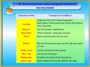 ІV. Хонликнинг маъмурий-давлат тузилиши Лавозим номи Бажарган вазифаси Улусб