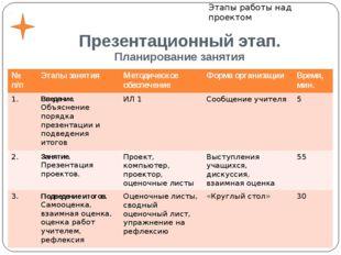 Презентационный этап. Планирование занятия Этапы работы над проектом № п/п Эт