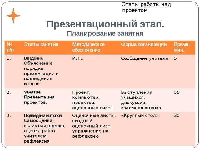 Презентационный этап. Планирование занятия Этапы работы над проектом № п/п Эт...