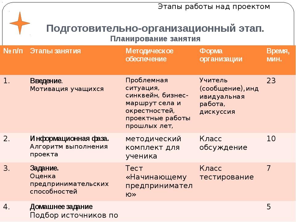 Подготовительно-организационный этап. Планирование занятия Этапы работы над п...