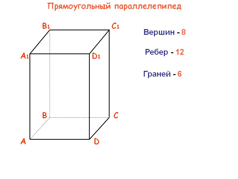 В прямоугольном параллелепипеде известны длины рёбер найти у…