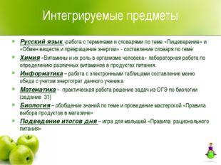 Интегрируемые предметы Русский язык -работа с терминами и словарями по теме «