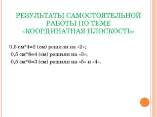 РЕЗУЛЬТАТЫ САМОСТОЯТЕЛЬНОЙ РАБОТЫ ПО ТЕМЕ «КООРДИНАТНАЯ ПЛОСКОСТЬ» 0,5 см*4=2