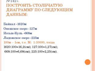 №1427. ПОСТРОИТЬ СТОЛБЧАТУЮ ДИАГРАММУ ПО СЛЕДУЮЩИМ ДАННЫМ: Байкал -1620м Онеж