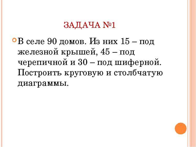 ЗАДАЧА №1 В селе 90 домов. Из них 15 – под железной крышей, 45 – под черепичн...