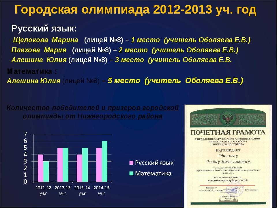 Городская олимпиада 2012-2013 уч. год Русский язык: Щелокова Марина (лицей №8...