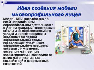 Идея создания модели многопрофильного лицея Модель МПЛ разработана по всем на
