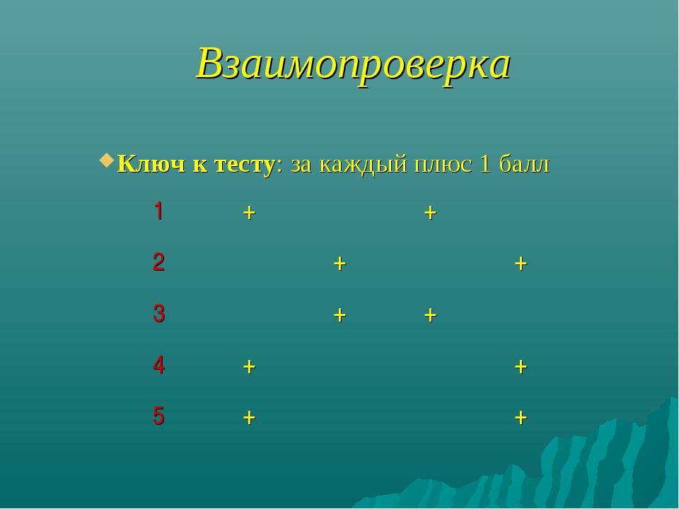 Взаимопроверка Ключ к тесту: за каждый плюс 1 балл 1++ 2++ 3++ 4...