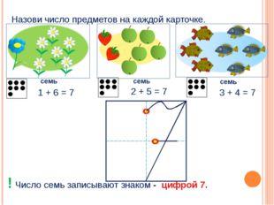 Назови число предметов на каждой карточке. семь семь семь 2 + 5 = 7 1 + 6 =