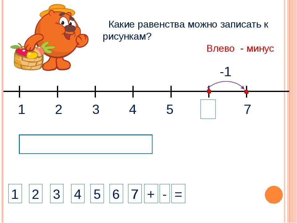 1 3 2 4 1 2 3 4 + - = Какие равенства можно записать к рисункам? 5 Влево - ми...