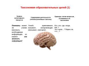 Таксономия образовательных целей (1) Уровни когнитивного процессаСодержание