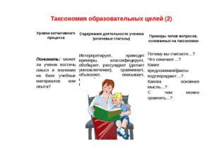 Таксономия образовательных целей (2) Уровни когнитивного процессаСодержание