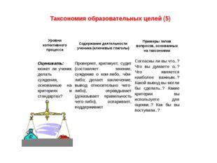 Таксономия образовательных целей (5) Оценивать: может ли ученик делать сужден