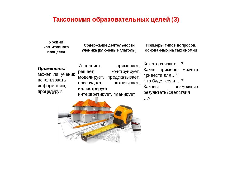 Таксономия образовательных целей (3) Применять: может ли ученик использовать...