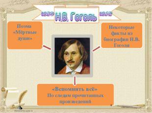 Какому персонажу комедии Гоголя «Ревизор» принадлежат слова: «Александр Маке