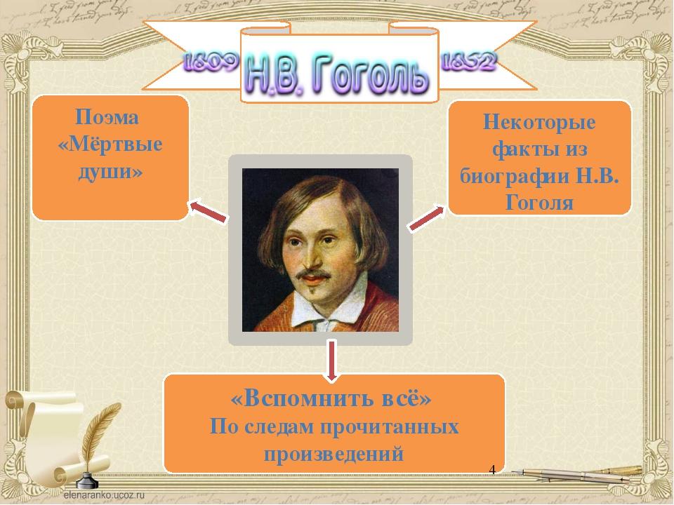 Какому персонажу комедии Гоголя «Ревизор» принадлежат слова: «Александр Маке...