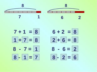 8 8 7 1 6 2 7 + 1 = 8 1 7 8 = + 8 - 7 = 1 8 1 7 = - 6 + 2 = 8 2 6 8 = + 8 - 6