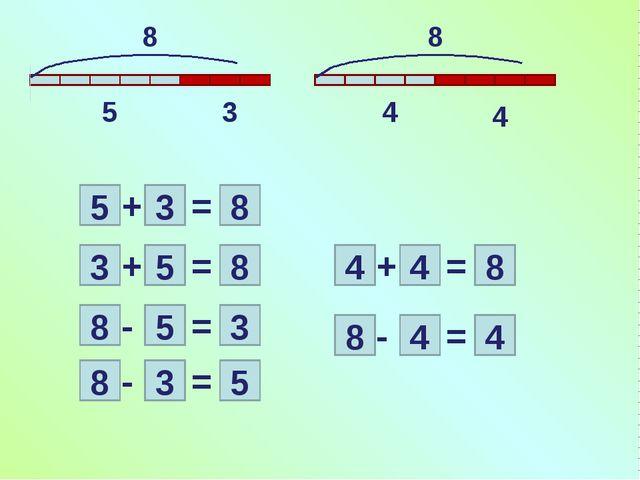 8 8 5 3 4 4 3 5 8 = + 8 3 5 = - 4 4 8 = + 8 4 4 = - 5 3 8 = + 8 5 3 = -