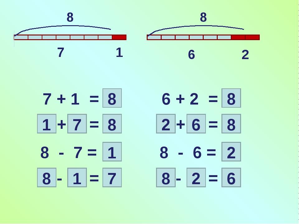 8 8 7 1 6 2 7 + 1 = 8 1 7 8 = + 8 - 7 = 1 8 1 7 = - 6 + 2 = 8 2 6 8 = + 8 - 6...