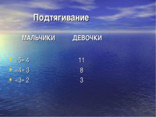 Подтягивание МАЛЬЧИКИ ДЕВОЧКИ «5» 4 11 «4» 3 8 «3» 2 3