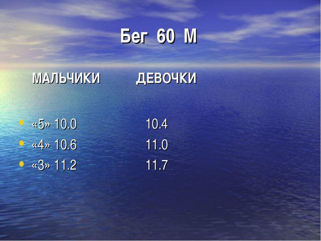 Бег 60 М МАЛЬЧИКИ ДЕВОЧКИ «5» 10.0 10.4 «4» 10.6 11.0 «3» 11.2 11.7