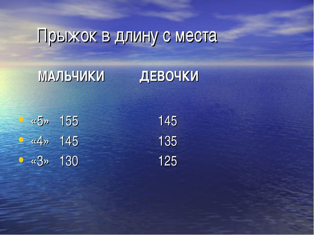 Прыжок в длину с места МАЛЬЧИКИ ДЕВОЧКИ «5» 155 145 «4» 145 135 «3» 130 125