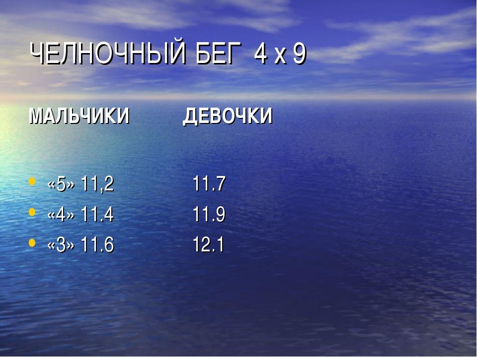 ЧЕЛНОЧНЫЙ БЕГ 4 х 9 МАЛЬЧИКИ ДЕВОЧКИ «5» 11,2 11.7 «4» 11.4 11.9 «3» 11.6 12.1