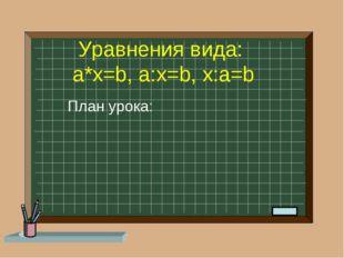 Уравнения вида: a*x=b, a:x=b, x:a=b План урока: