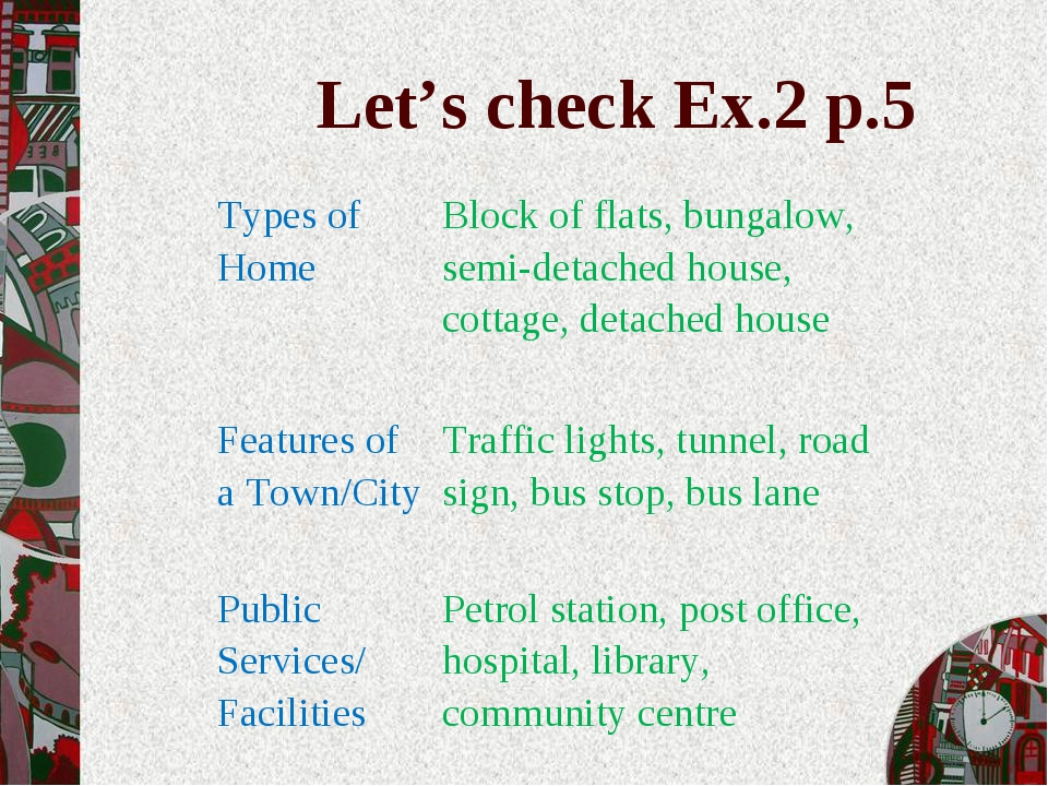 Let's check Ex.2 p.5 Types of Home	Block of flats, bungalow, semi-detached ho...
