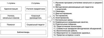 http://www.menobr.ru/upload/images/resobr/2012/05-06/%D0%BA%D0%B0%D1%80%D1%82%D0%B8%D0%BD%D0%BA%D0%B0.png