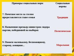 Традиции Политическая Моральная Примеры социальных норм Социальные нормы 7.