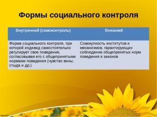 Формы социального контроля Внутренний (самоконтроль) Внешний Форма социальног