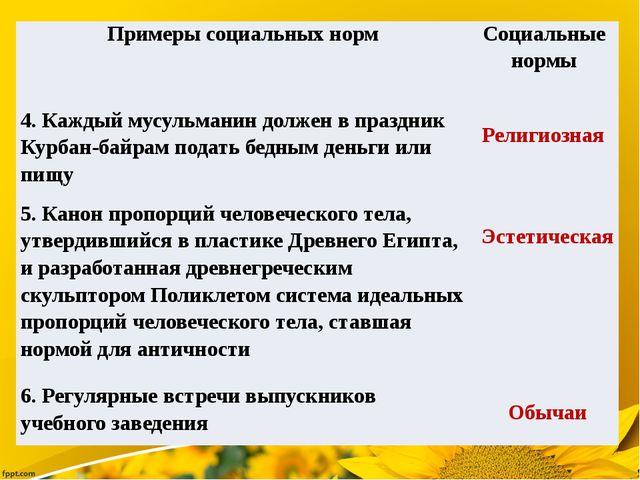 Религиозная Эстетическая Обычаи Примеры социальных норм Социальные нормы 4. К...