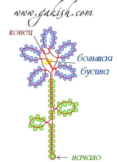 Бисероплетение цветы со схемами для начинающих