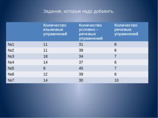 Задания, которые надо добавить. Количество языковыхупражнений Количество усло