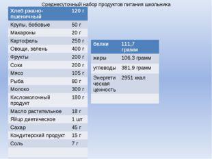 Среднесуточный набор продуктов питания школьника Хлеб ржано-пшеничный 120 г К