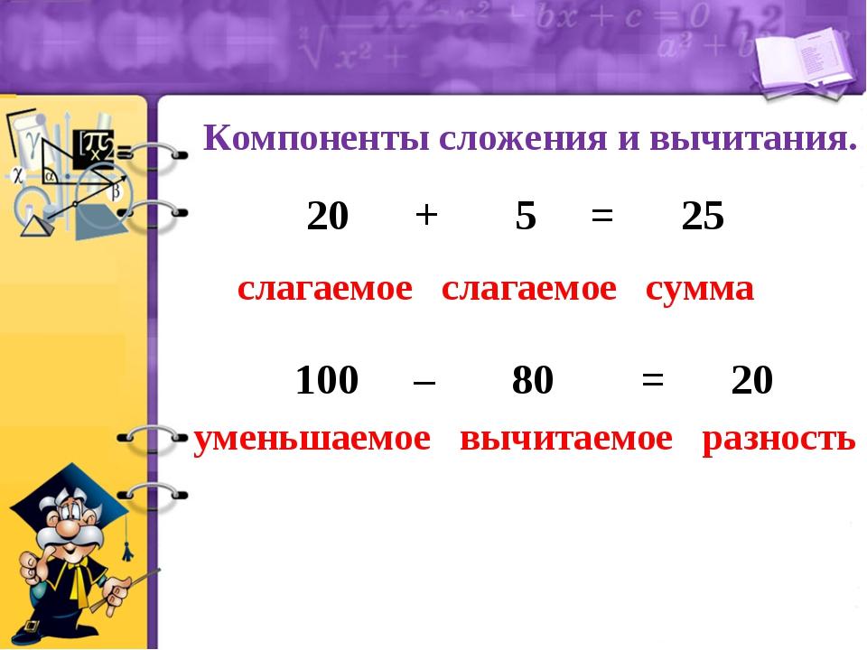 Компоненты сложения и вычитания. слагаемое слагаемое сумма 20 + 5 = 25 уменьш...