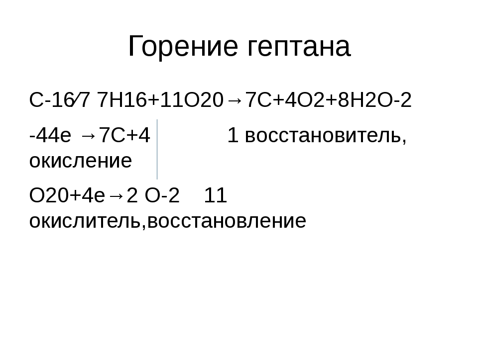 Горение гептана С-16⁄7 7H16+11O20→7C+4O2+8H2O-2 -44e →7C+4 1 восстановитель,...