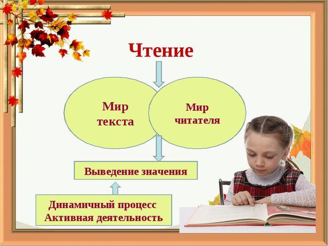 Чтение Мир текста Мир читателя Выведение значения Динамичный процесс Активная...
