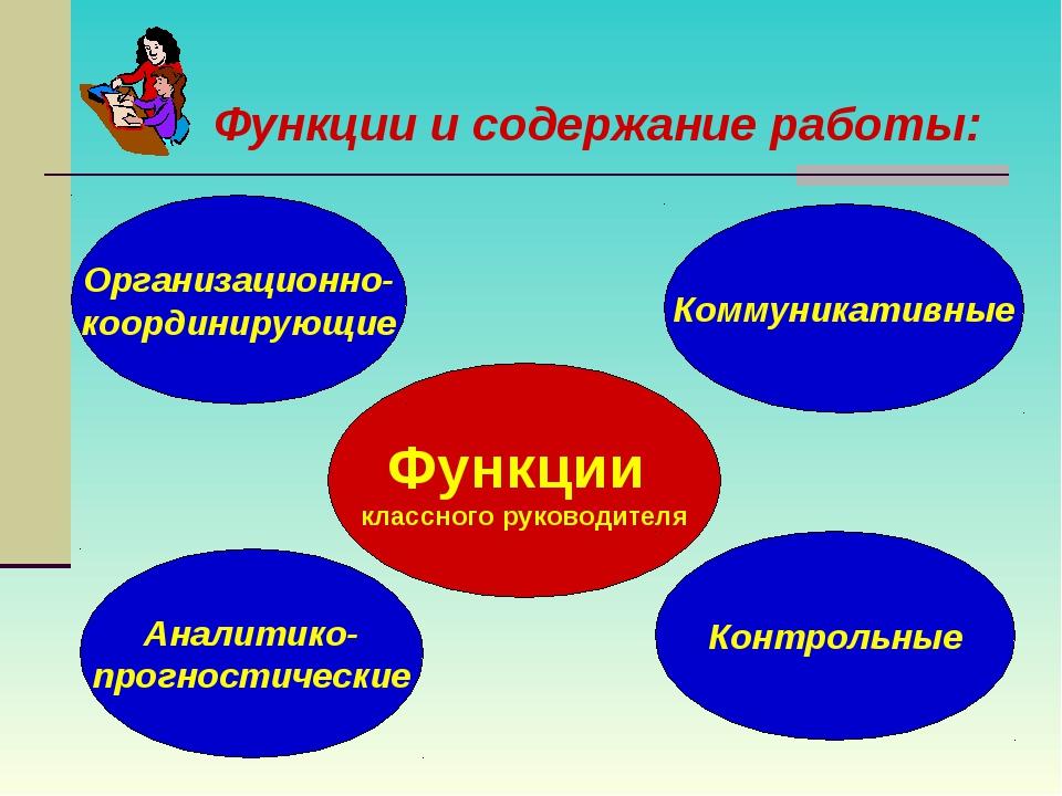 Функции и содержание работы: Функции классного руководителя Организационно- к...