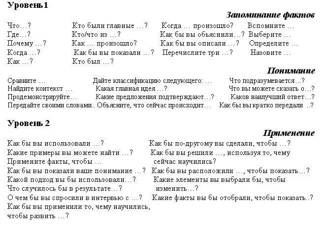http://uipk.narod.ru/Articles/maksimova_files/sch_4.jpg