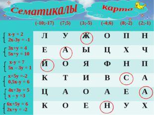 (-10;-17)(7;5)(3;-5)(-4;6)(8;-2)(2;-1) x-y = 2 2x-3y = -1ЛУЖОП