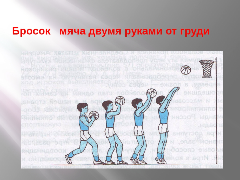 Бросок мяча двумя руками от груди