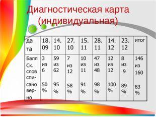 Диагностическая карта (индивидуальная)