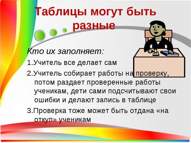 Таблицы могут быть разные Кто их заполняет: 1.Учитель все делает сам 2.Учител...