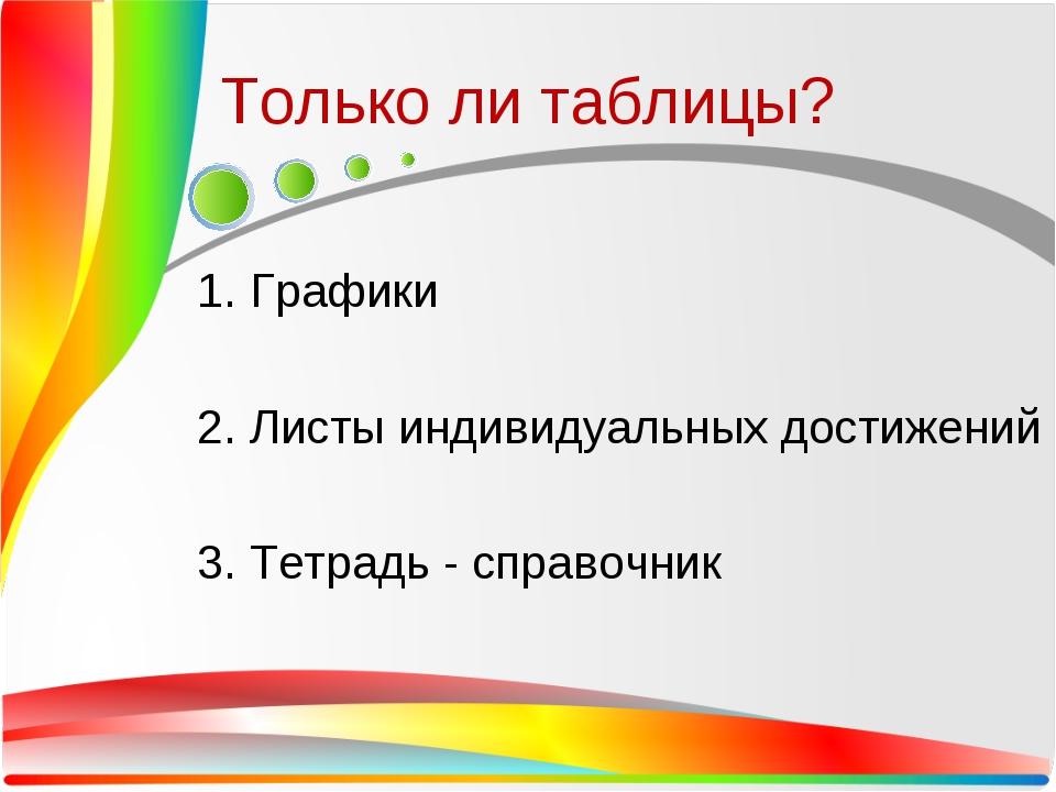 Только ли таблицы? 1. Графики 2. Листы индивидуальных достижений 3. Тетрадь -...
