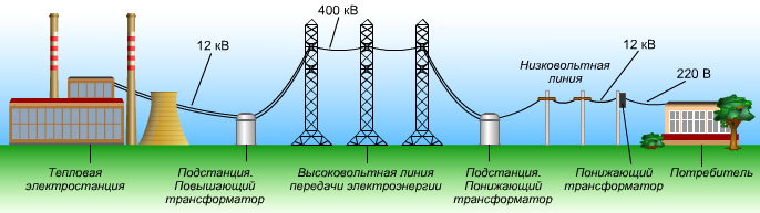 http://fizmat.by/pic/PHYS/page493/im4.png