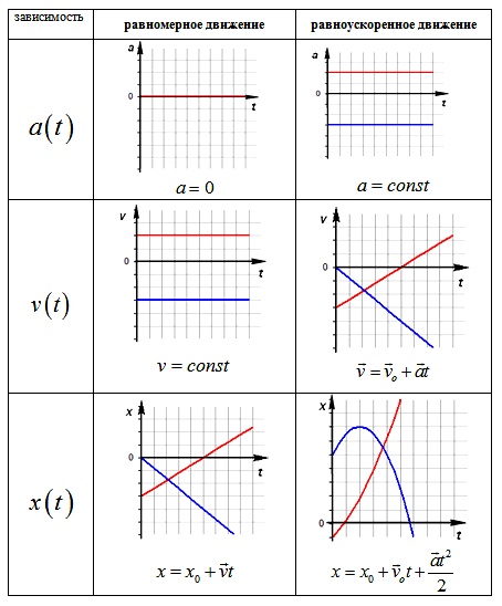 http://fizmat.by/pic/PHYS/page8/im21.png